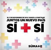www.sumate.cat